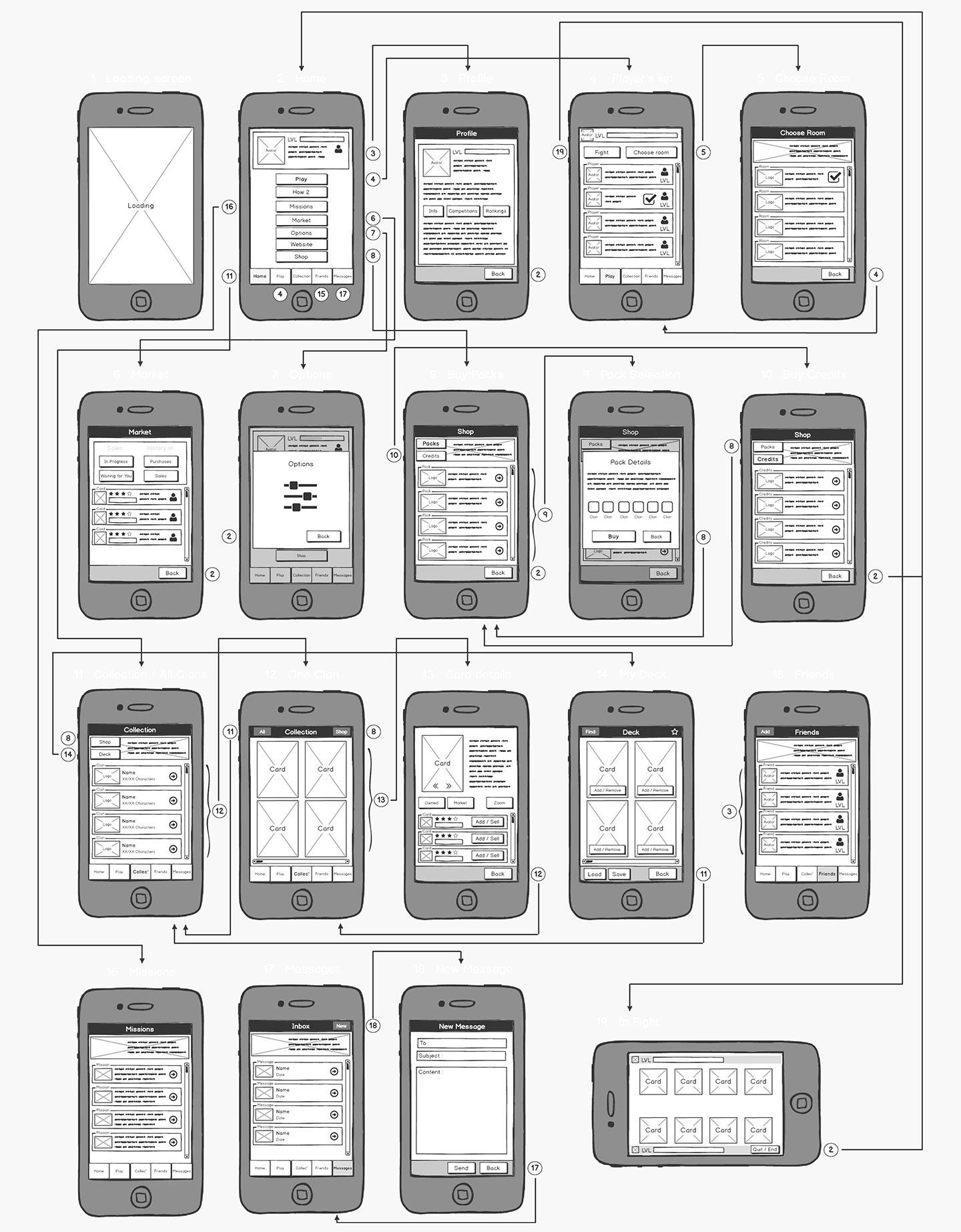 UX-iphone-Urban